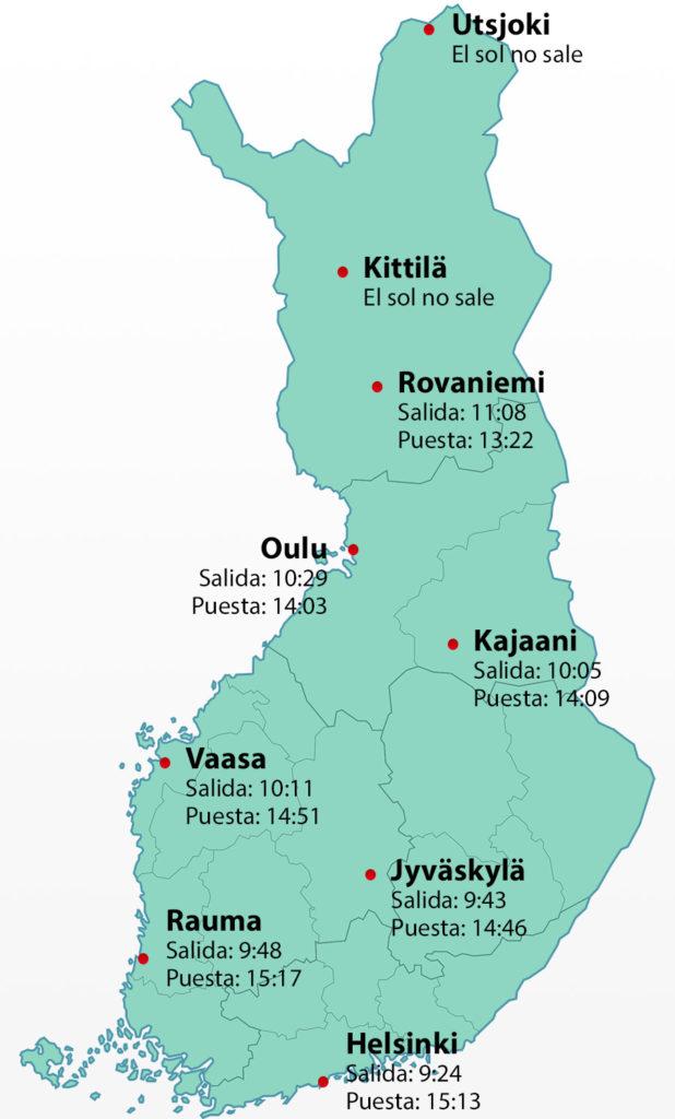Horas sol Finlandia inviernoHoras sol Finlandia invierno